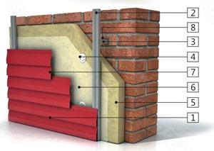 схема фасада из металлосайдинга